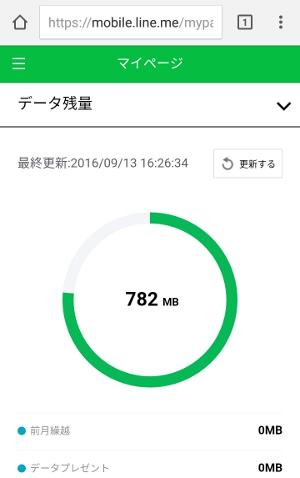 LINE MOBILE データ残量確認