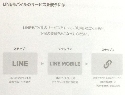 LINEモバイル LINEアカウントと連携