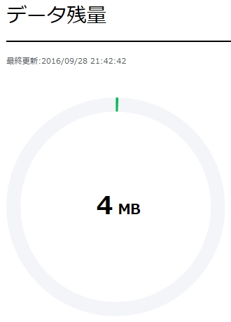 LINE MOBILE(ラインモバイル)SIMのマイページ データ残量表示 その11