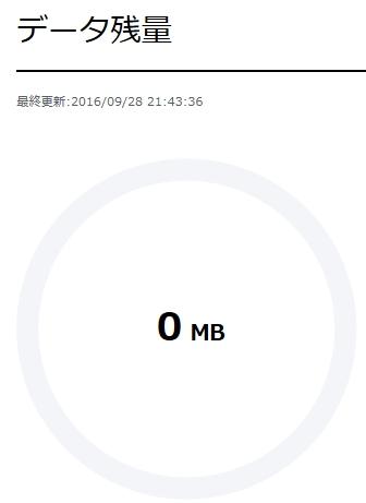 LINE MOBILE(ラインモバイル)SIMのマイページ データ残量表示 その12