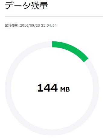 LINE MOBILE(ラインモバイル)SIMのマイページ データ残量表示 その3
