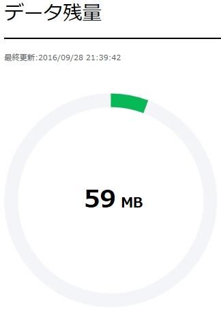 LINE MOBILE(ラインモバイル)SIMのマイページ データ残量表示 その8