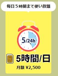 nuro mobile 1日5時間まで使い放題プラン